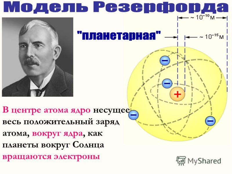В центре атома ядро несущее весь положительный заряд атома, вокруг ядра, как планеты вокруг Солнца вращаются электроны