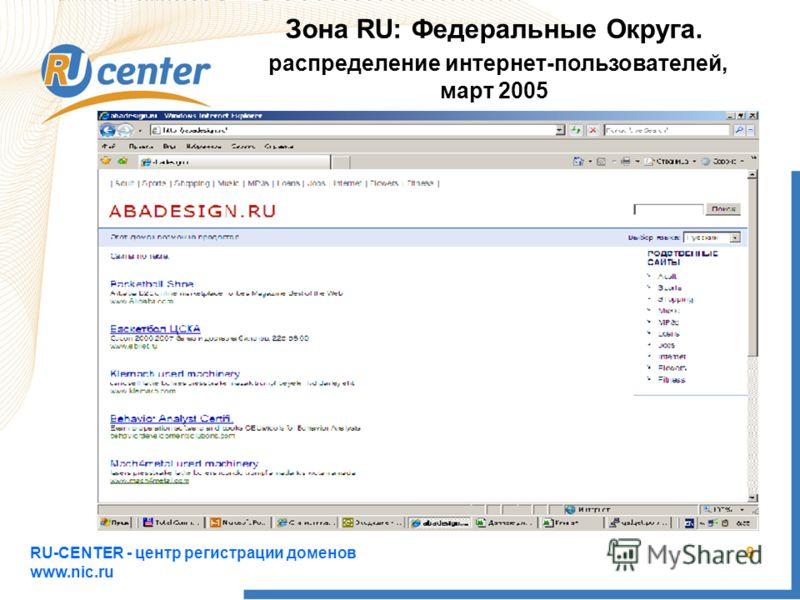 RU-CENTER - центр регистрации доменов www.nic.ru 8 Зона RU: Федеральные Округа. распределение интернет-пользователей, март 2005