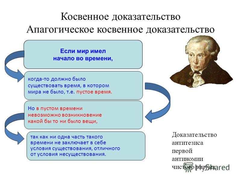 Косвенное доказательство Апагогическое косвенное доказательство когда-то должно было существовать время, в котором мира не было, т.е. пустое время. Но в пустом времени невозможно возникновение какой бы то ни было вещи, так как ни одна часть такого вр