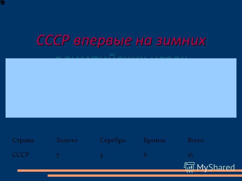 СССР впервые на зимних СССР впервые на зимних олимпийских играх Италия 1956 год СтранаЗолотоСереброБронзаВсего СССР73616