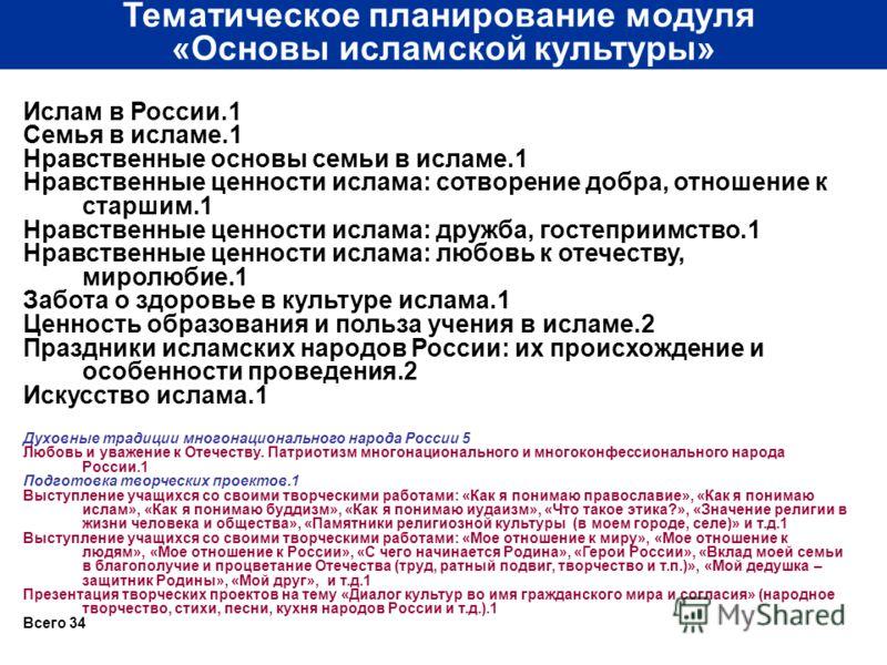 Тематическое планирование модуля «Основы исламской культуры» Ислам в России.1 Семья в исламе.1 Нравственные основы семьи в исламе.1 Нравственные ценности ислама: сотворение добра, отношение к старшим.1 Нравственные ценности ислама: дружба, гостеприим
