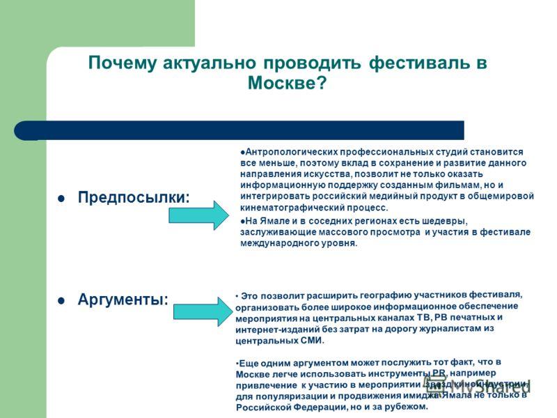 Почему актуально проводить фестиваль в Москве? Предпосылки: Аргументы: Это позволит расширить географию участников фестиваля, организовать более широкое информационное обеспечение мероприятия на центральных каналах ТВ, РВ печатных и интернет-изданий