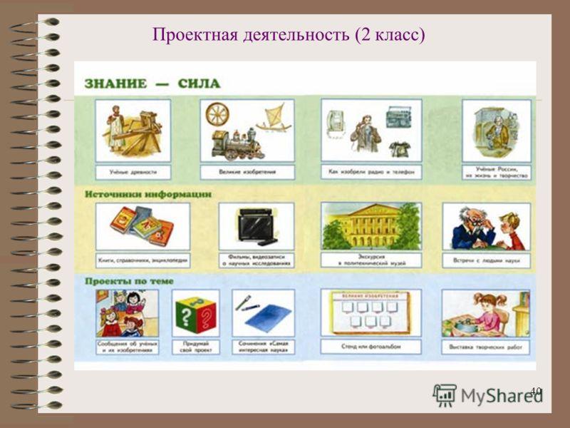 40 Проектная деятельность (2 класс)