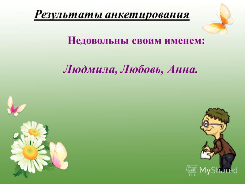 Недовольны своим именем: Людмила, Любовь, Анна. Результаты анкетирования