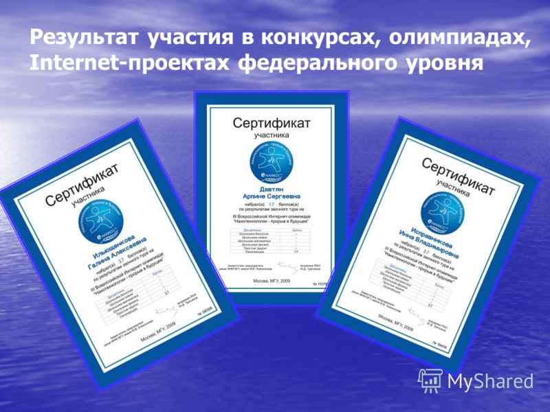 Результат участия в конкурсах, олимпиадах, Internet-проектах федерального уровня