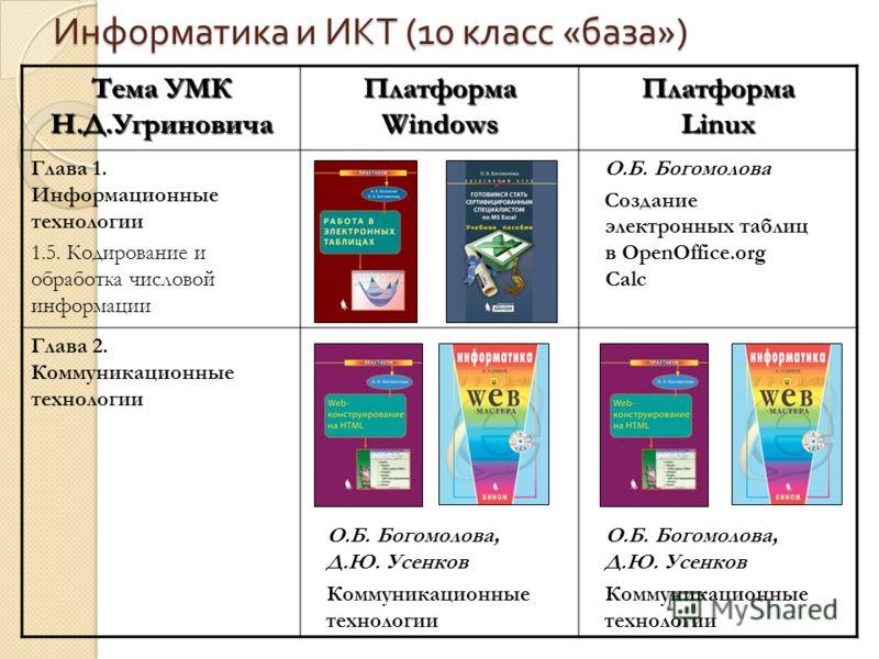 Информатика и ИКТ (10 класс « база ») Тема УМК Н.Д.Угриновича Платформа Windows Платформа Linux Глава 1. Информационные технологии 1.5. Кодирование и обработка числовой информации О.Б. Богомолова Создание электронных таблиц в OpenOffice.org Calc Глав
