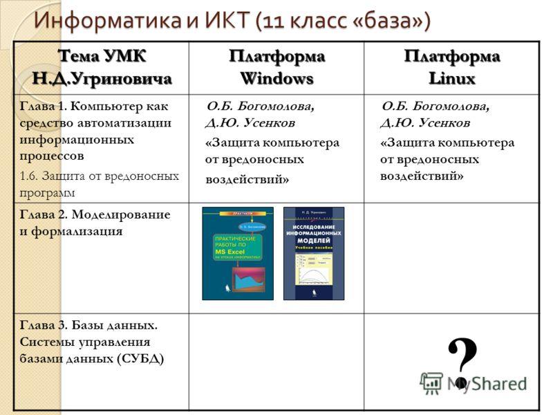 Информатика и ИКТ (11 класс « база ») Тема УМК Н.Д.Угриновича Платформа Windows Платформа Linux Глава 1. Компьютер как средство автоматизации информационных процессов 1.6. Защита от вредоносных программ О.Б. Богомолова, Д.Ю. Усенков «Защита компьютер