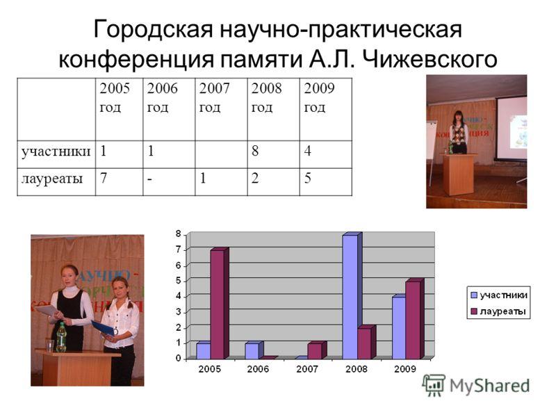 Городская научно-практическая конференция памяти А.Л. Чижевского 2005 год 2006 год 2007 год 2008 год 2009 год участники1184 лауреаты7-125