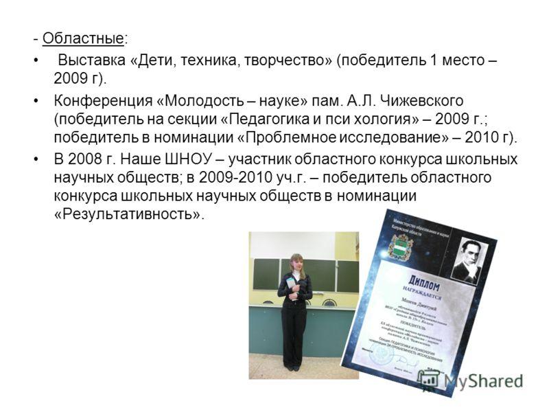 - Областные: Выставка «Дети, техника, творчество» (победитель 1 место – 2009 г). Конференция «Молодость – науке» пам. А.Л. Чижевского (победитель на секции «Педагогика и пси хология» – 2009 г.; победитель в номинации «Проблемное исследование» – 2010