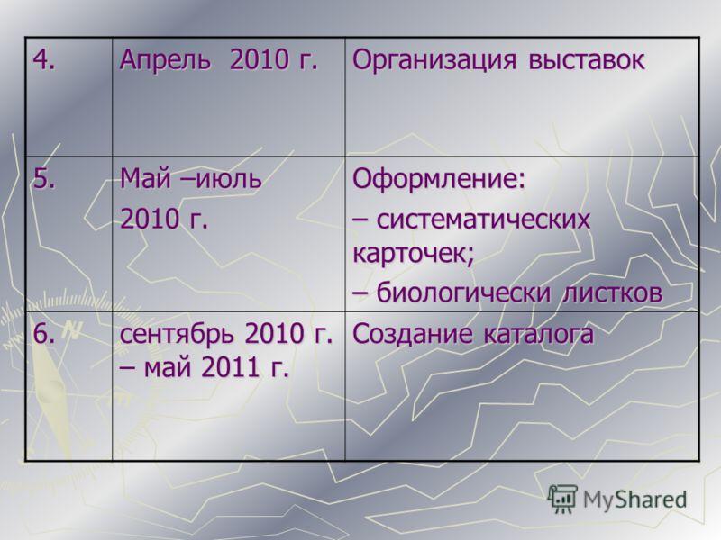 4. Апрель 2010 г. Организация выставок 5. Май –июль 2010 г. Оформление: – систематических карточек; – биологически листков 6. сентябрь 2010 г. – май 2011 г. Создание каталога