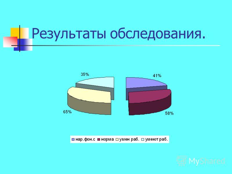С чего начинать орфографическую работу? Презентацию выполнила Тамчук Ирина Павловна.