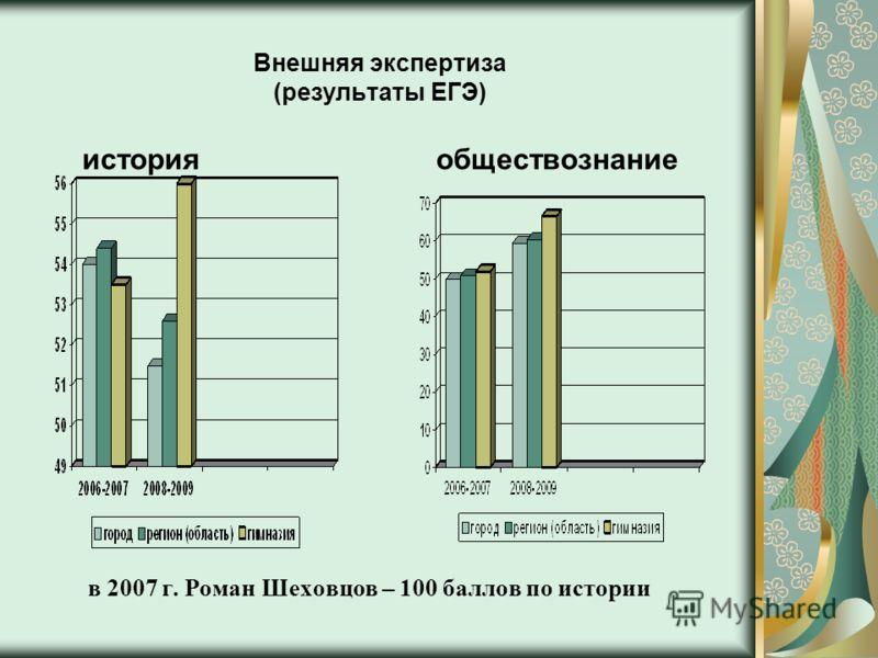Внешняя экспертиза (результаты ЕГЭ) история обществознание в 2007 г. Роман Шеховцов – 100 баллов по истории