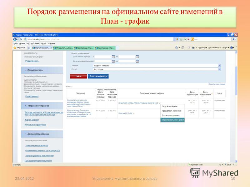 Порядок размещения на официальном сайте изменений в План - график 23.04.2012Управление муниципального заказа10