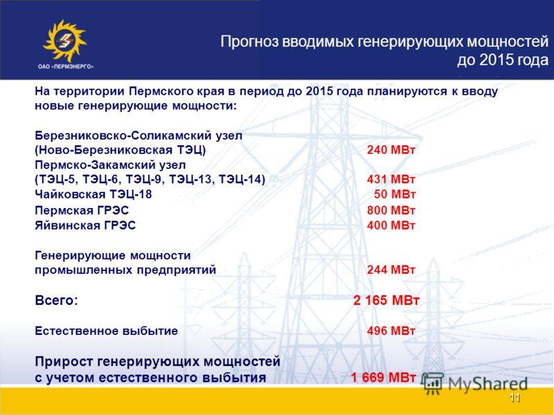 11 Прогноз вводимых генерирующих мощностей до 2015 года На территории Пермского края в период до 2015 года планируются к вводу новые генерирующие мощности: Березниковско-Соликамский узел (Ново-Березниковская ТЭЦ)240 МВт Пермско-Закамский узел (ТЭЦ-5,