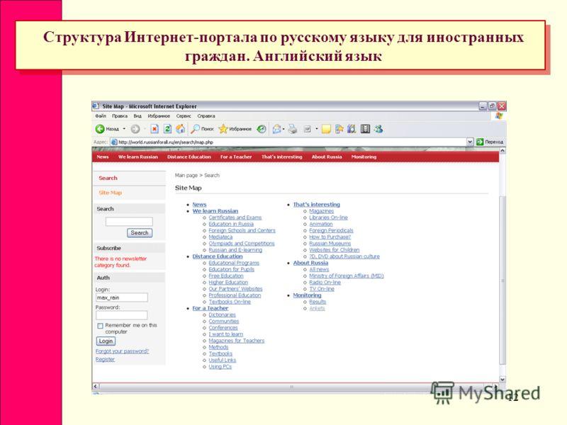 12 Структура Интернет-портала по русскому языку для иностранных граждан. Английский язык