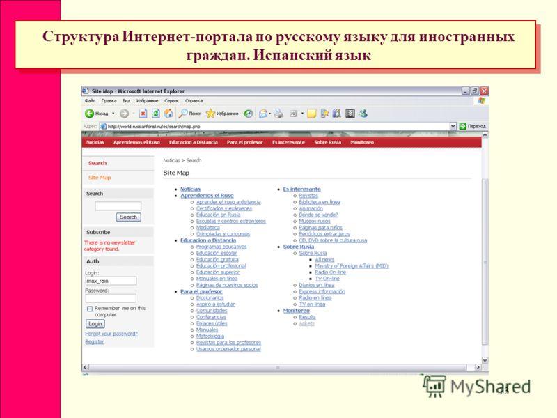 13 Структура Интернет-портала по русскому языку для иностранных граждан. Испанский язык