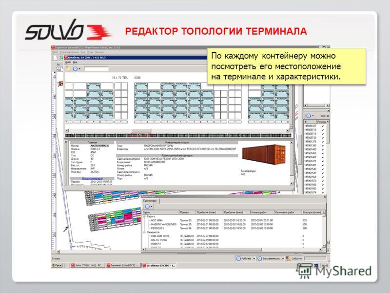 По каждому контейнеру можно посмотреть его местоположение на терминале и характеристики. По каждому контейнеру можно посмотреть его местоположение на терминале и характеристики. РЕДАКТОР ТОПОЛОГИИ ТЕРМИНАЛА