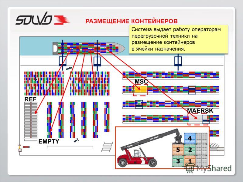 Система выдает работу операторам перегрузочной техники на размещение контейнеров в ячейки назначения. Система выдает работу операторам перегрузочной техники на размещение контейнеров в ячейки назначения. РАЗМЕЩЕНИЕ КОНТЕЙНЕРОВ