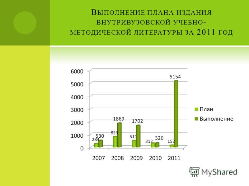 В ЫПОЛНЕНИЕ ПЛАНА ИЗДАНИЯ ВНУТРИВУЗОВСКОЙ УЧЕБНО - МЕТОДИЧЕСКОЙ ЛИТЕРАТУРЫ ЗА 2011 ГОД