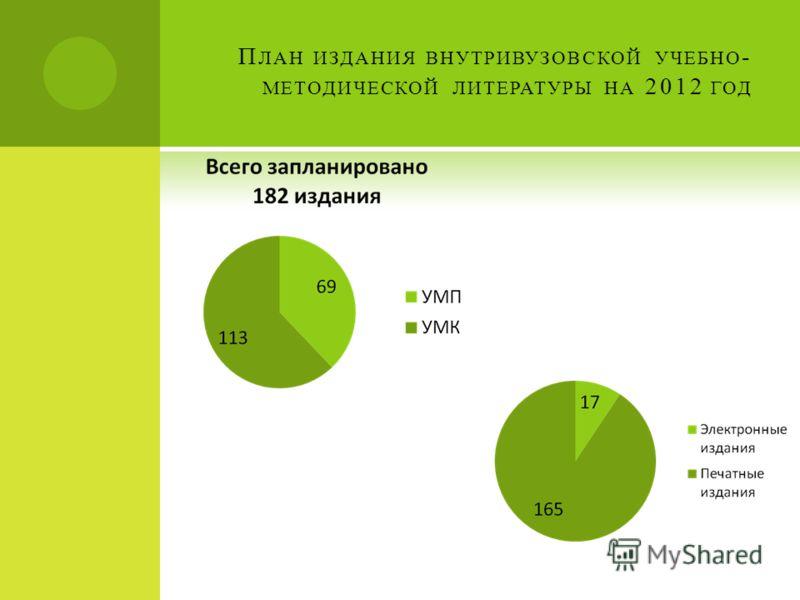 П ЛАН ИЗДАНИЯ ВНУТРИВУЗОВСКОЙ УЧЕБНО - МЕТОДИЧЕСКОЙ ЛИТЕРАТУРЫ НА 2012 ГОД