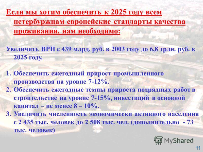 Если мы хотим обеспечить к 2025 году всем петербуржцам европейские стандарты качества проживания, нам необходимо: Увеличить ВРП с 439 млрд. руб. в 2003 году до 6,8 трлн. руб. в 2025 году. 1.Обеспечить ежегодный прирост промышленного производства на у