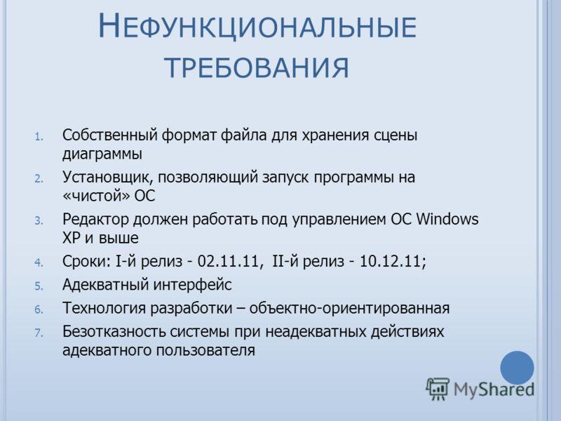 Н ЕФУНКЦИОНАЛЬНЫЕ ТРЕБОВАНИЯ 1. Собственный формат файла для хранения сцены диаграммы 2. Установщик, позволяющий запуск программы на «чистой» ОС 3. Редактор должен работать под управлением ОС Windows XP и выше 4. Сроки: I-й релиз - 02.11.11, II-й рел