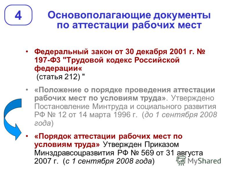 Основополагающие документы по аттестации рабочих мест 4 Федеральный закон от 30 декабря 2001 г. 197-Ф3