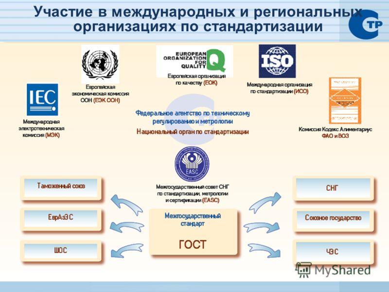 Участие в международных и региональных организациях по стандартизации