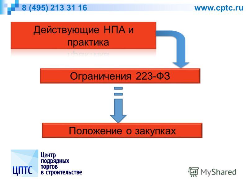 8 (495) 213 31 16 www.cptc.ru Ограничения 223-ФЗ Положение о закупках