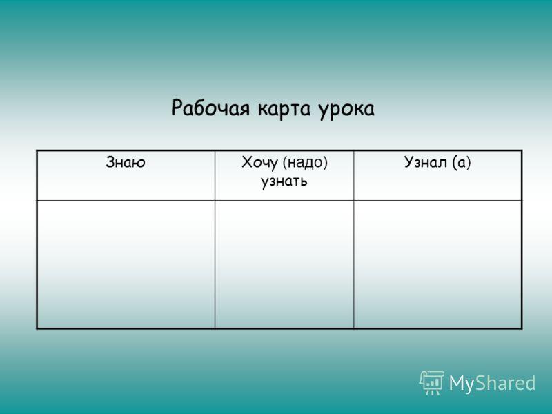Рабочая карта урока ЗнаюХочу (надо) узнать Узнал (а )