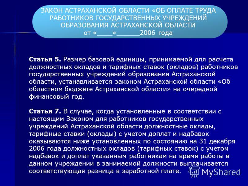 ЗАКОН АСТРАХАНСКОЙ ОБЛАСТИ «ОБ ОПЛАТЕ ТРУДА РАБОТНИКОВ ГОСУДАРСТВЕННЫХ УЧРЕЖДЕНИЙ ОБРАЗОВАНИЯ АСТРАХАНСКОЙ ОБЛАСТИ от «____»______2006 года Статья 5. Размер базовой единицы, принимаемой для расчета должностных окладов и тарифных ставок (окладов) рабо