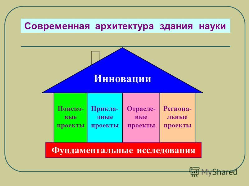Китай Канада Финляндия Франция Литва Япония ГерманияПольша Чехия Словения ИталияБолгария США Монголия Рис. 25. Перечень стран, в контакте с учеными которых выполняются совместные проекты в 2006 г.