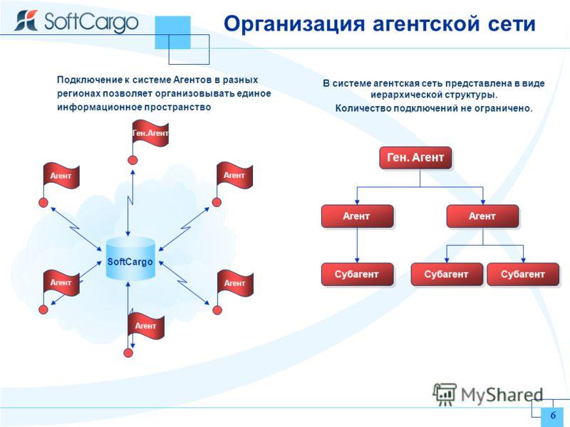 6 Организация агентской сети Подключение к системе Агентов в разных регионах позволяет организовывать единое информационное пространство В системе агентская сеть представлена в виде иерархической структуры. Количество подключений не ограничено. SoftC