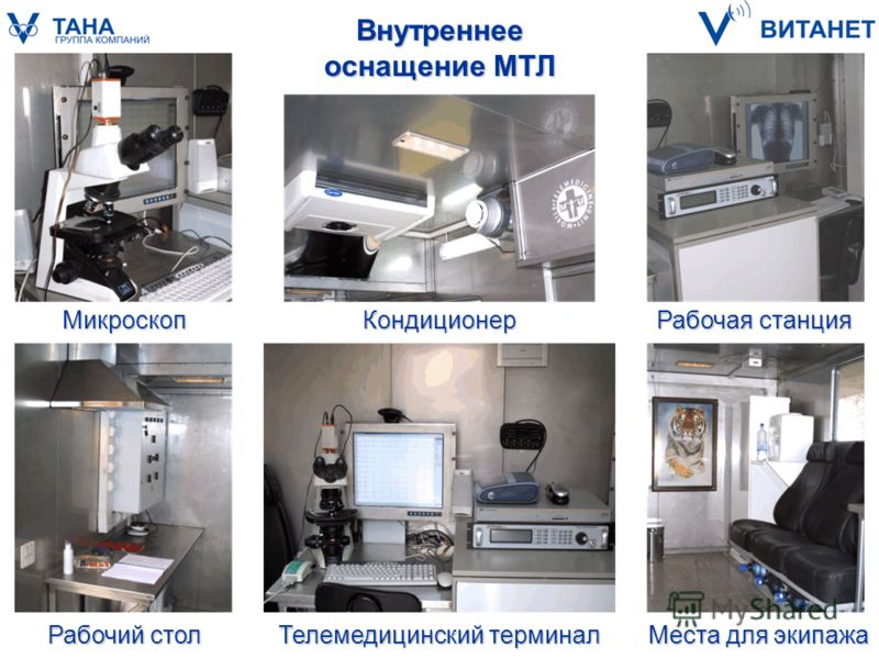 Внутреннее оснащение МТЛ МикроскопКондиционер Рабочая станция Рабочий стол Телемедицинский терминал Места для экипажа
