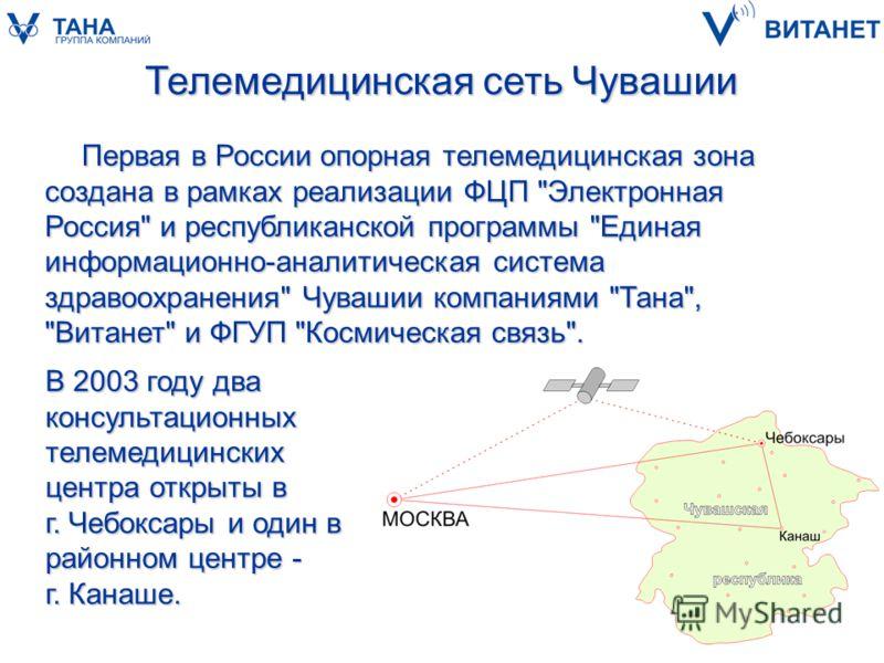Телемедицинская сеть Чувашии Первая в России опорная телемедицинская зона создана в рамках реализации ФЦП