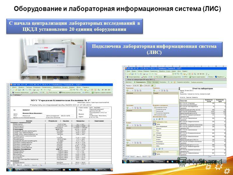 Оборудование и лабораторная информационная система (ЛИС) С начала централизации лабораторных исследований в ЦКДЛ установлено 20 единиц оборудования Подключена лабораторная информационная система (ЛИС)