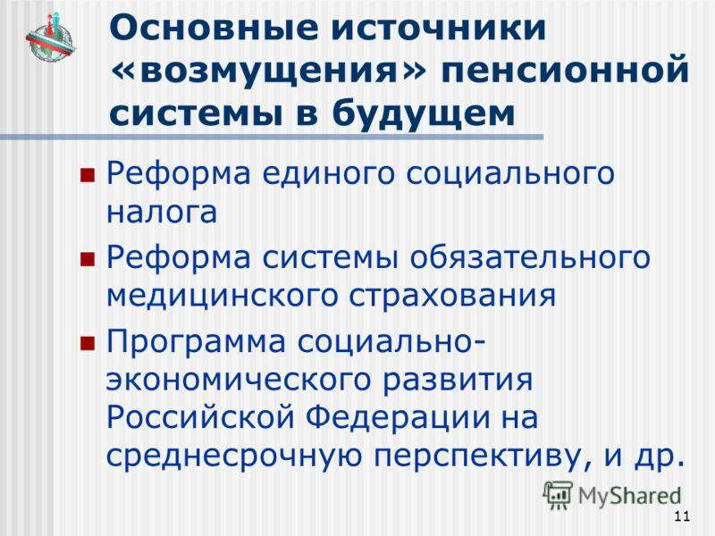 11 Основные источники «возмущения» пенсионной системы в будущем Реформа единого социального налога Реформа системы обязательного медицинского страхования Программа социально- экономического развития Российской Федерации на среднесрочную перспективу,