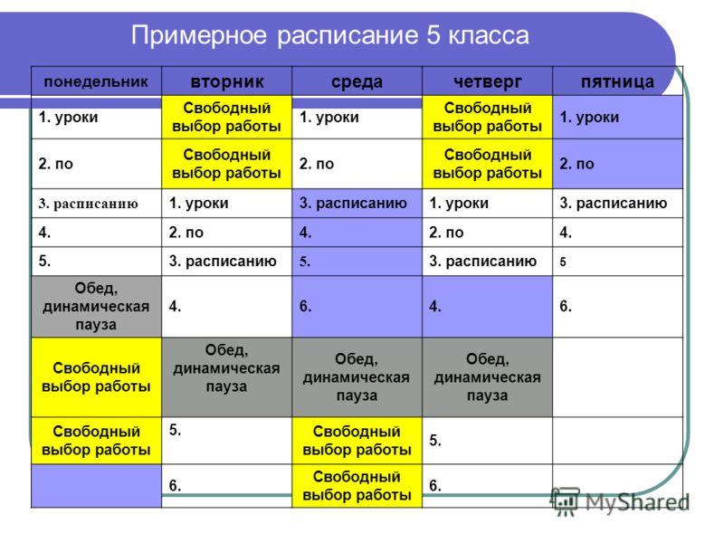 Примерное расписание 5 класса понедельник вторниксредачетвергпятница 1. уроки Свободный выбор работы 1. уроки Свободный выбор работы 1. уроки 2. по Свободный выбор работы 2. по Свободный выбор работы 2. по 3. расписанию 1. уроки3. расписанию1. уроки3