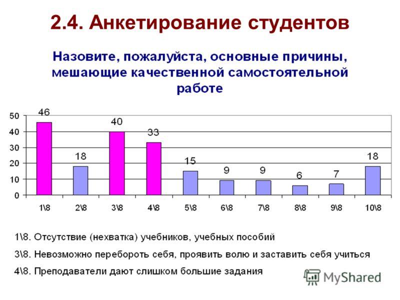 2.4. Анкетирование студентов