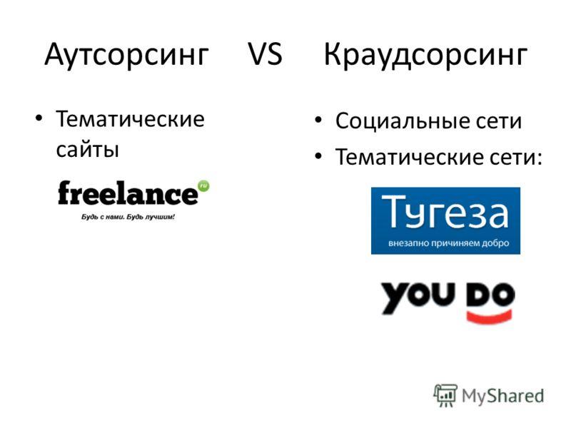 Аутсорсинг VS Краудсорсинг Тематические сайты Социальные сети Тематические сети: