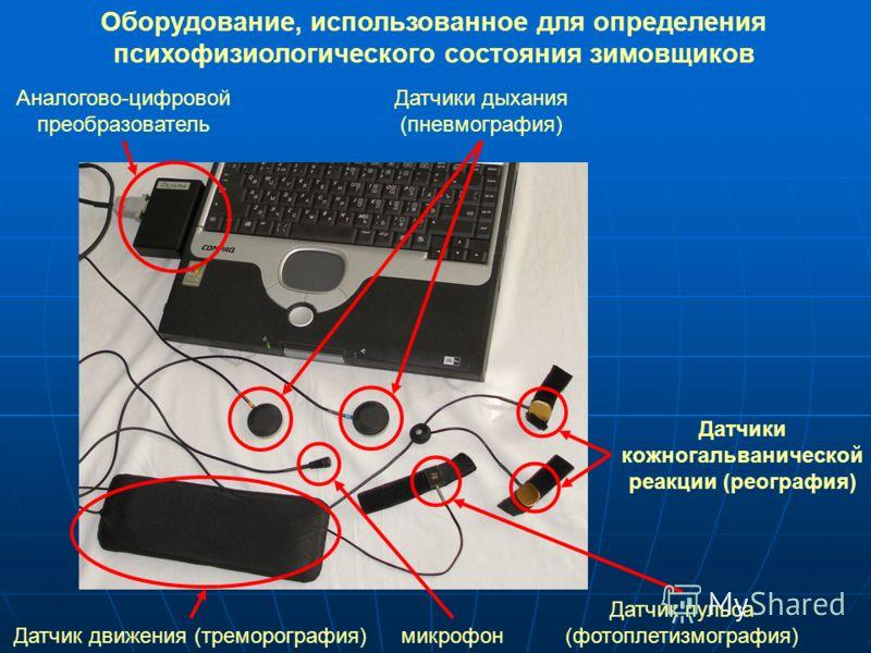 Датчик движения (треморография)микрофон Датчики дыхания (пневмография) Датчик пульса (фотоплетизмография) Датчики кожногальванической реакции (реография) Аналогово-цифровой преобразователь Оборудование, использованное для определения психофизиологиче