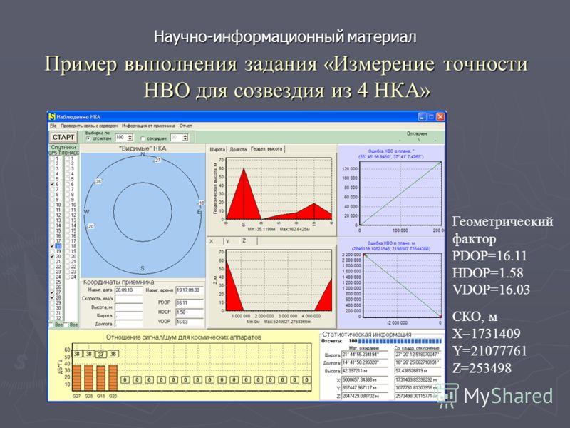 Пример выполнения задания «Измерение точности НВО для созвездия из 4 НКА» СКО, м X=1731409 Y=21077761 Z=253498 Геометрический фактор PDOP=16.11 HDOP=1.58 VDOP=16.03 Научно-информационный материал