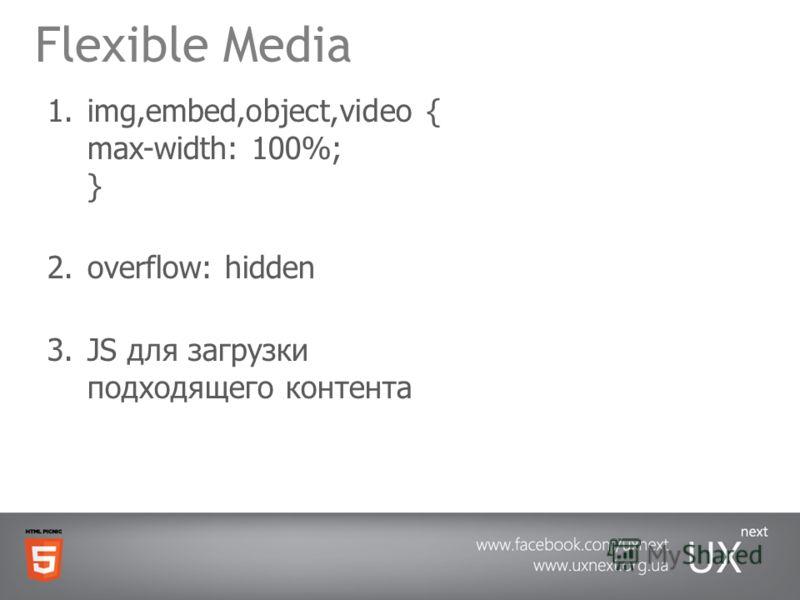 Flexible Media 1.img,embed,object,video { max-width: 100%; } 2.overflow: hidden 3. JS для загрузки подходящего контента