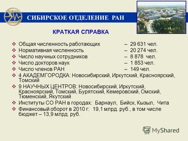 СИБИРСКОЕ ОТДЕЛЕНИЕ РАН КРАТКАЯ СПРАВКА Общая численность работающих – 29 631 чел. Нормативная численность – 20 274 чел. Число научных сотрудников– 8 878 чел. Число докторов наук– 1 853 чел. Число членов РАН– 149 чел. 4 АКАДЕМГОРОДКА: Новосибирский,