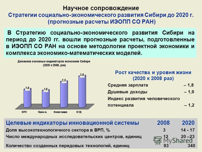 Научное сопровождение Стратегии социально-экономического развития Сибири до 2020 г. (прогнозные расчеты ИЭОПП СО РАН) Рост качества и уровня жизни (2020 к 2008 раз) Средняя зарплата – 1,8 Душевые доходы – 1,9 Индекс развития человеческого потенциала