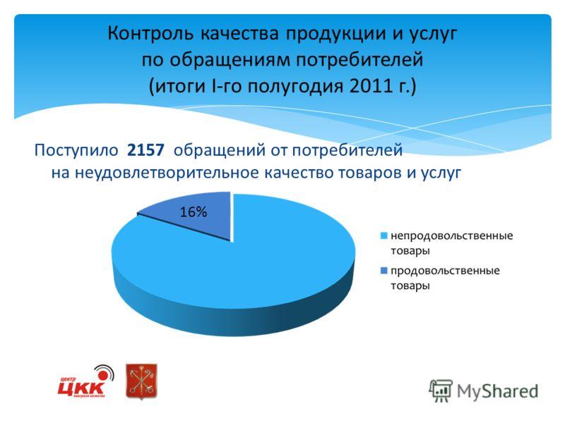 Поступило 2157 обращений от потребителей на неудовлетворительное качество товаров и услуг Контроль качества продукции и услуг по обращениям потребителей (итоги I-го полугодия 2011 г.) 16%