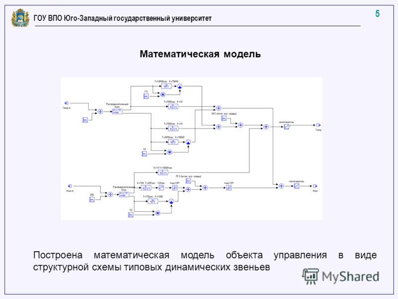 5 ГОУ ВПО Юго-Западный государственный университет Математическая модель Построена математическая модель объекта управления в виде структурной схемы типовых динамических звеньев