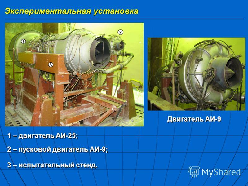 Экспериментальная установка 1 – двигатель АИ-25; 2 – пусковой двигатель АИ-9; 3 – испытательный стенд. Двигатель АИ-9