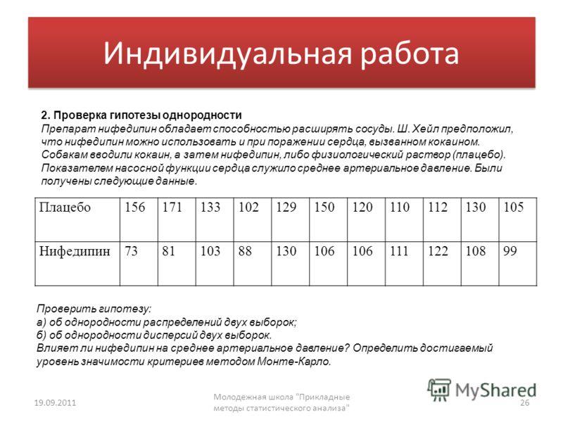 Индивидуальная работа 19.09.2011 Молодежная школа