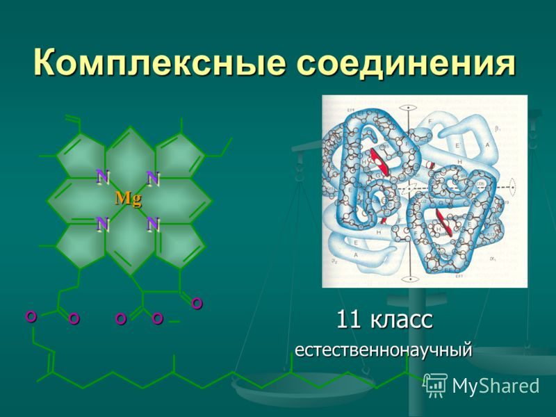 Комплексные соединения 11 класс естественнонаучный О O О О О Mg NN NN NN NN